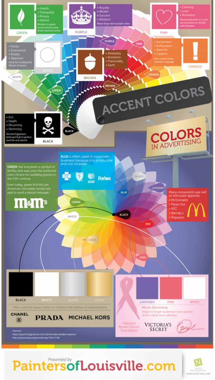 accent colours
